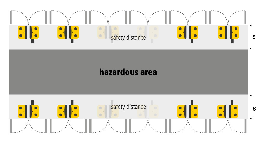 graphic hazardous area