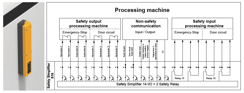 processing machine